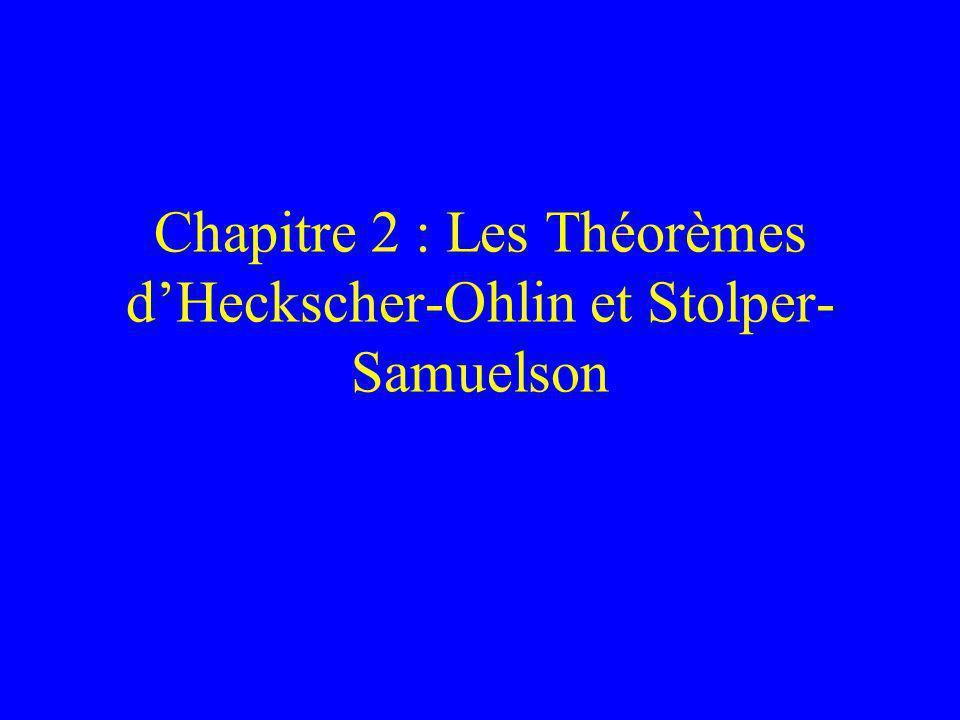 Chapitre 2 : Les Théorèmes d'Heckscher-Ohlin et Stolper-Samuelson