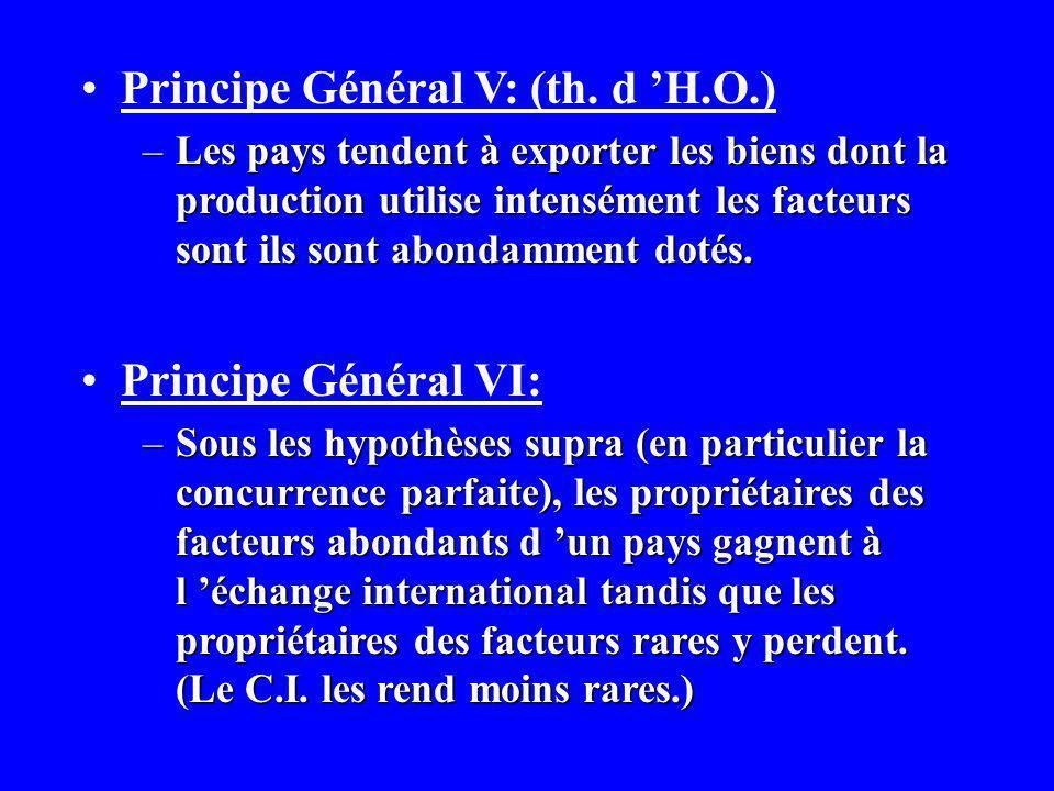 Principe Général V: (th. d 'H.O.)