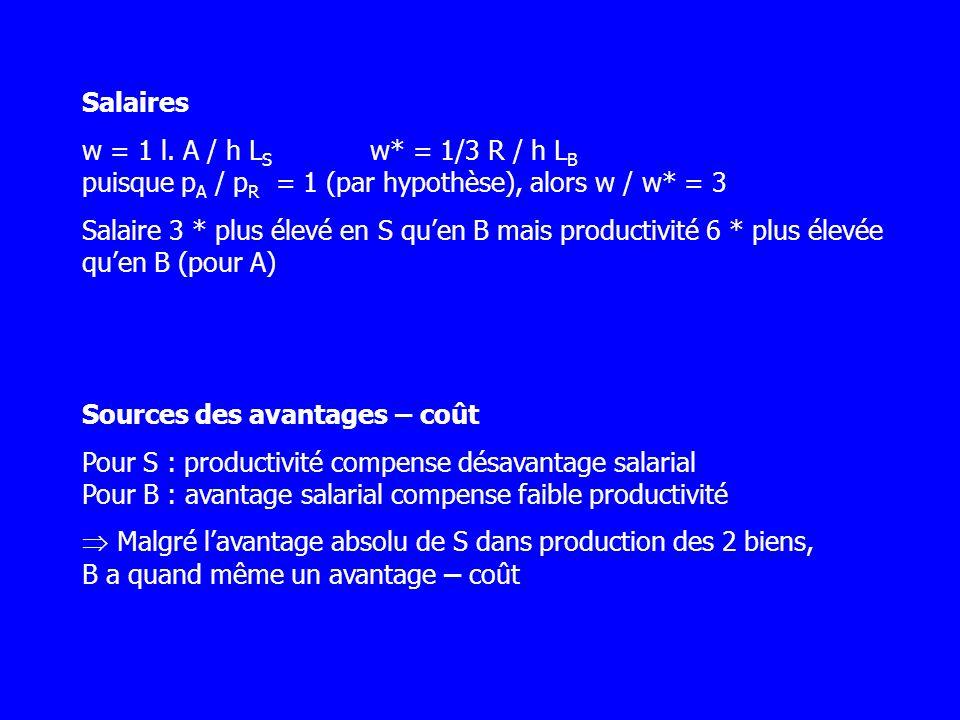Salaires w = 1 l. A / h LS w* = 1/3 R / h LB puisque pA / pR = 1 (par hypothèse), alors w / w* = 3.