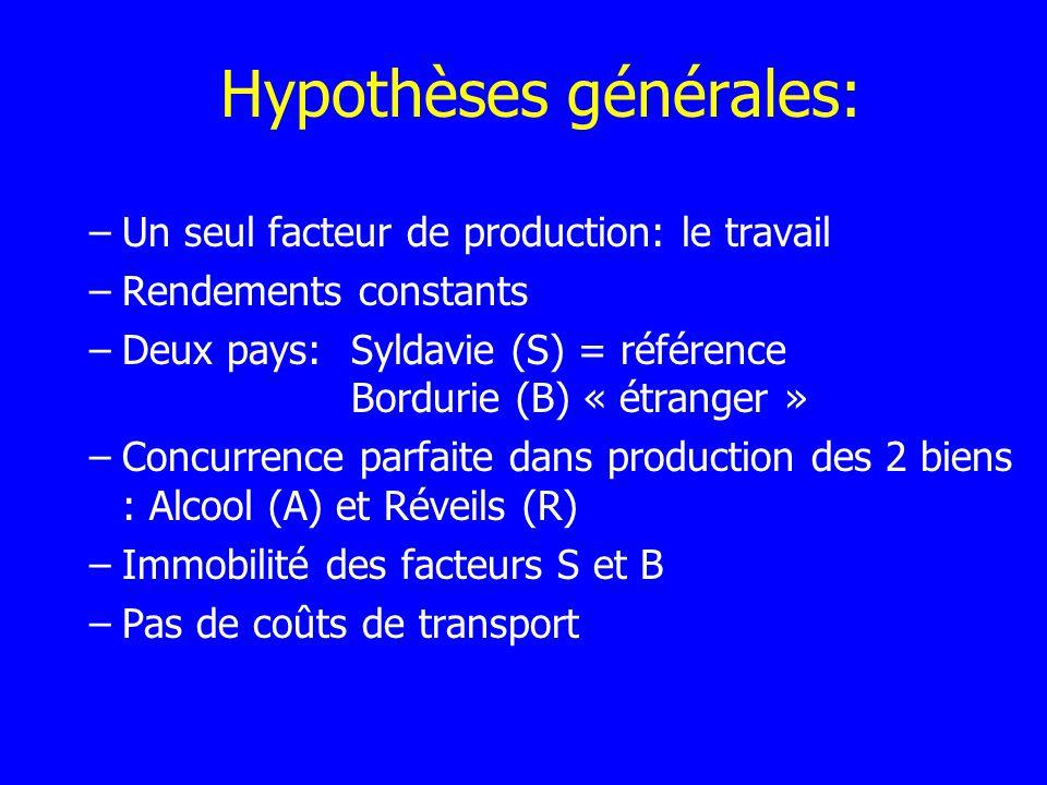 Hypothèses générales: