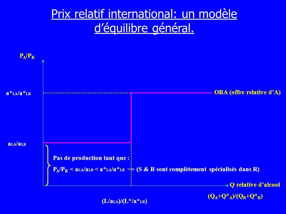 Prix relatif international: un modèle d'équilibre général.