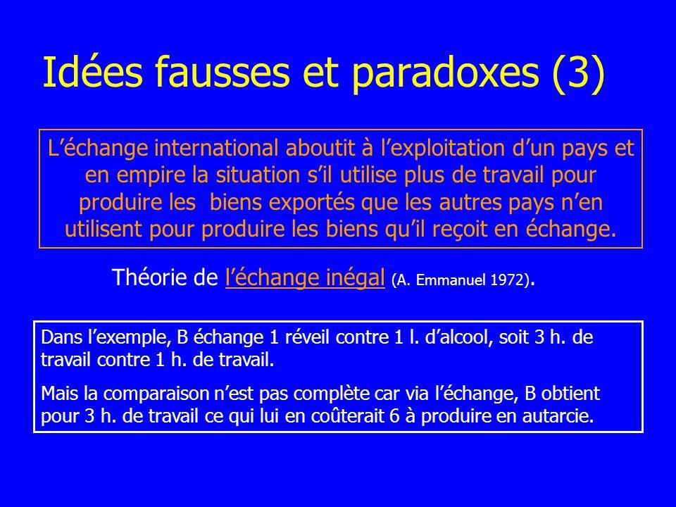 Idées fausses et paradoxes (3)