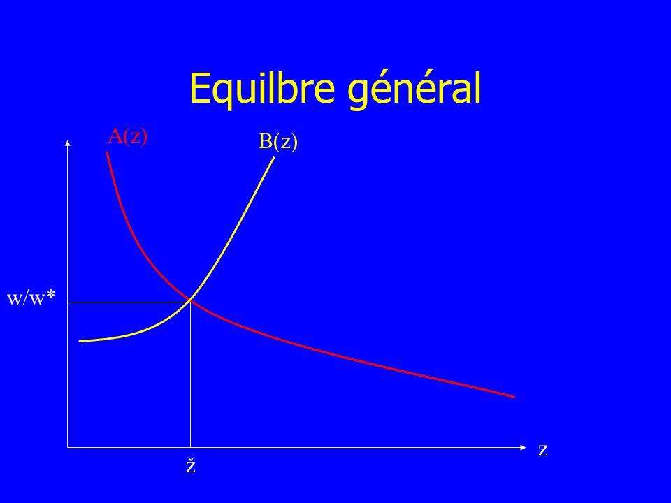 Equilbre général A(z) B(z) w/w* z ž