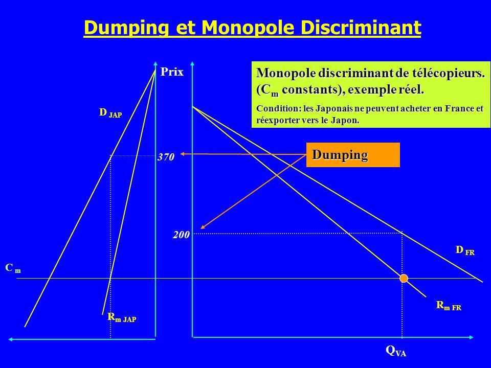 Dumping et Monopole Discriminant