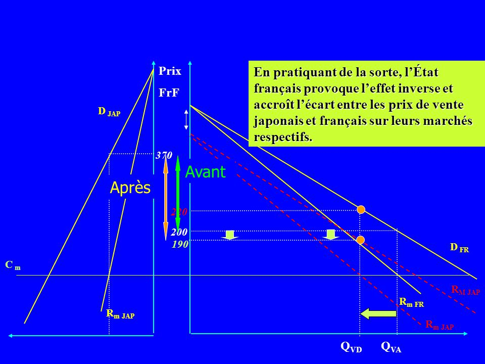 Prix FrF.