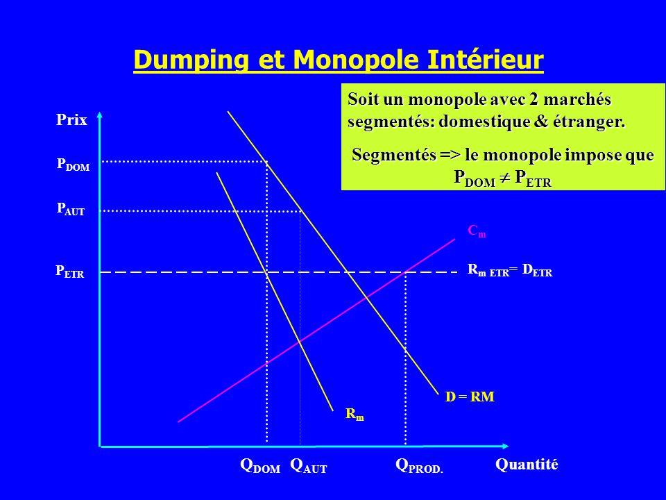 Dumping et Monopole Intérieur