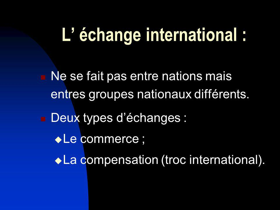L' échange international :
