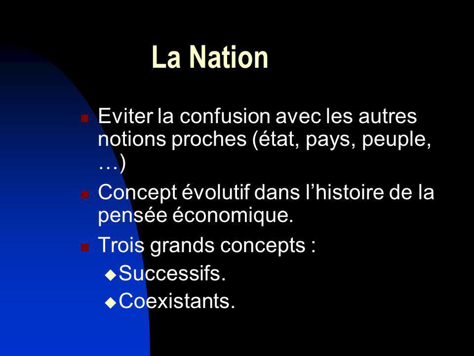 La Nation Eviter la confusion avec les autres notions proches (état, pays, peuple, …) Concept évolutif dans l'histoire de la pensée économique.