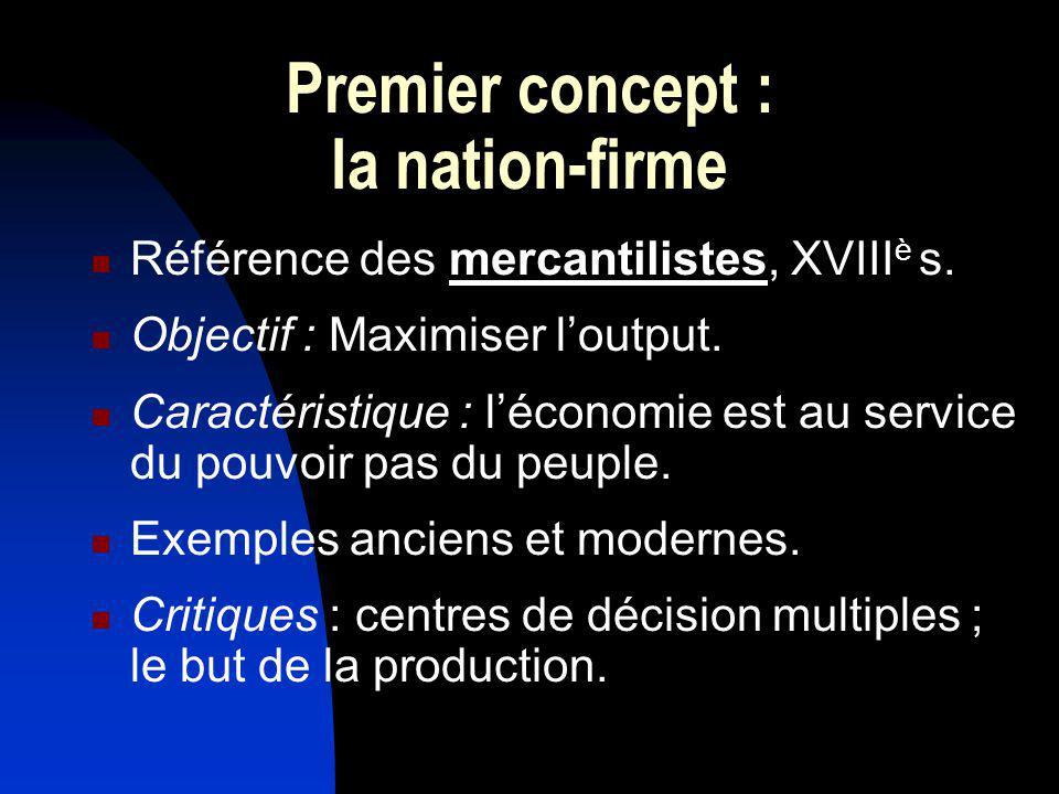 Premier concept : la nation-firme