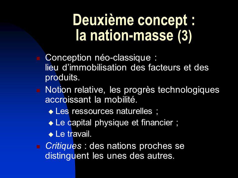 Deuxième concept : la nation-masse (3)