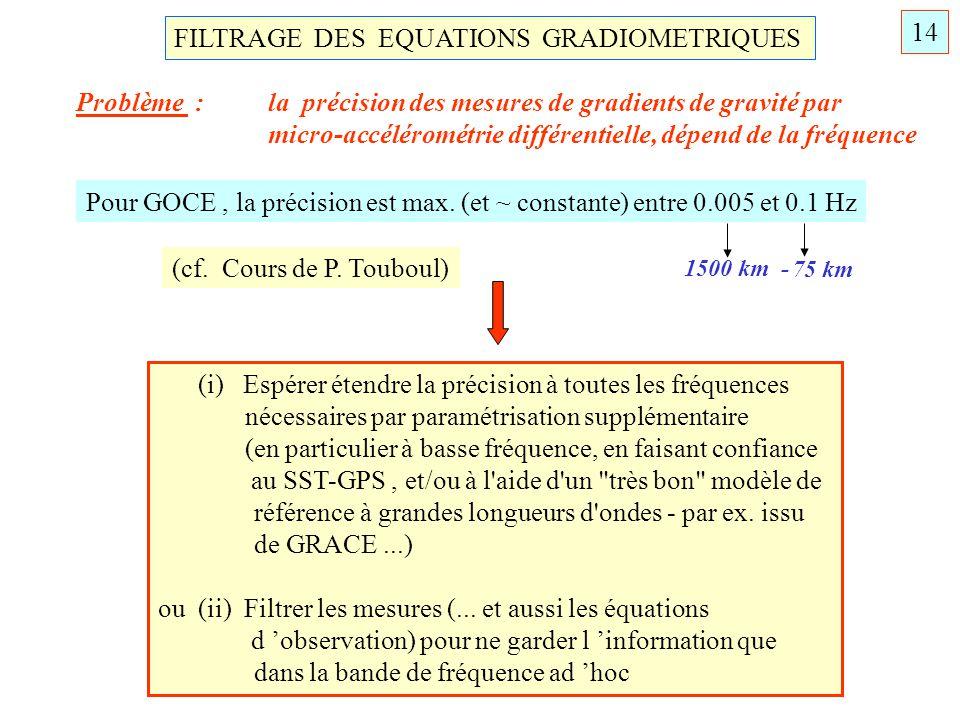 FILTRAGE DES EQUATIONS GRADIOMETRIQUES