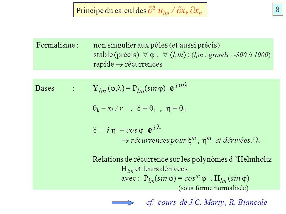 Principe du calcul des 2 ulm / xk xn