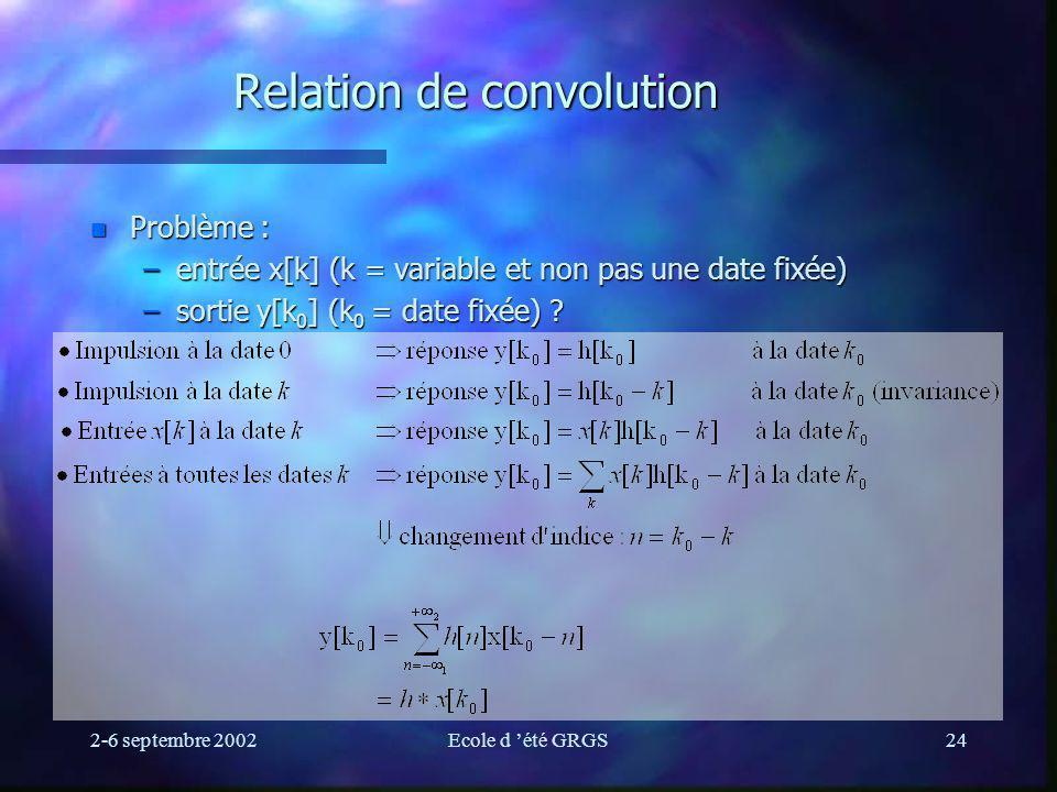 Relation de convolution