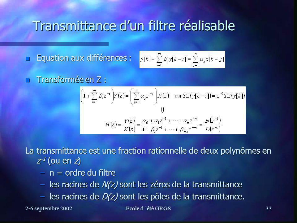 Transmittance d'un filtre réalisable