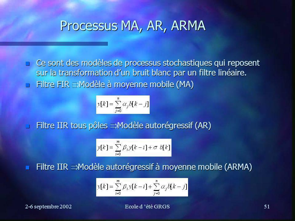 Processus MA, AR, ARMA Ce sont des modèles de processus stochastiques qui reposent sur la transformation d'un bruit blanc par un filtre linéaire.