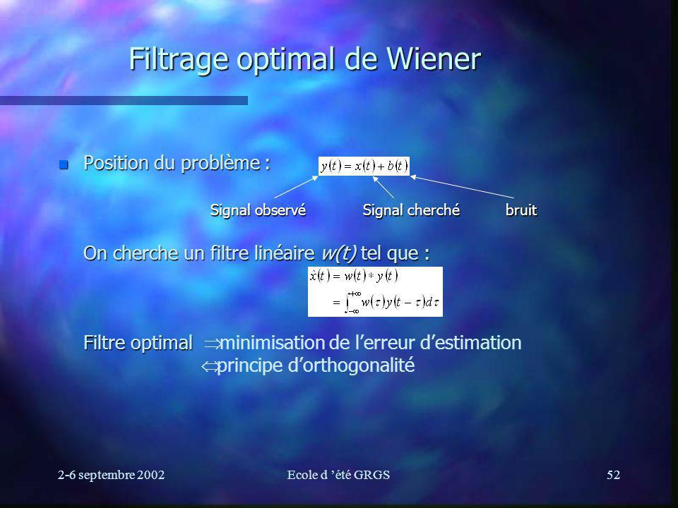 Filtrage optimal de Wiener