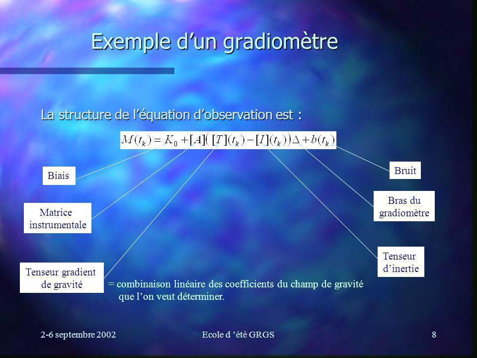Exemple d'un gradiomètre