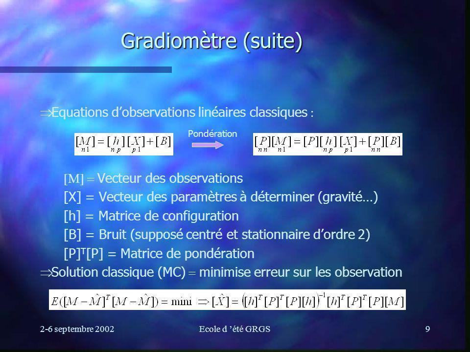 Gradiomètre (suite) Þ Equations d'observations linéaires classiques :
