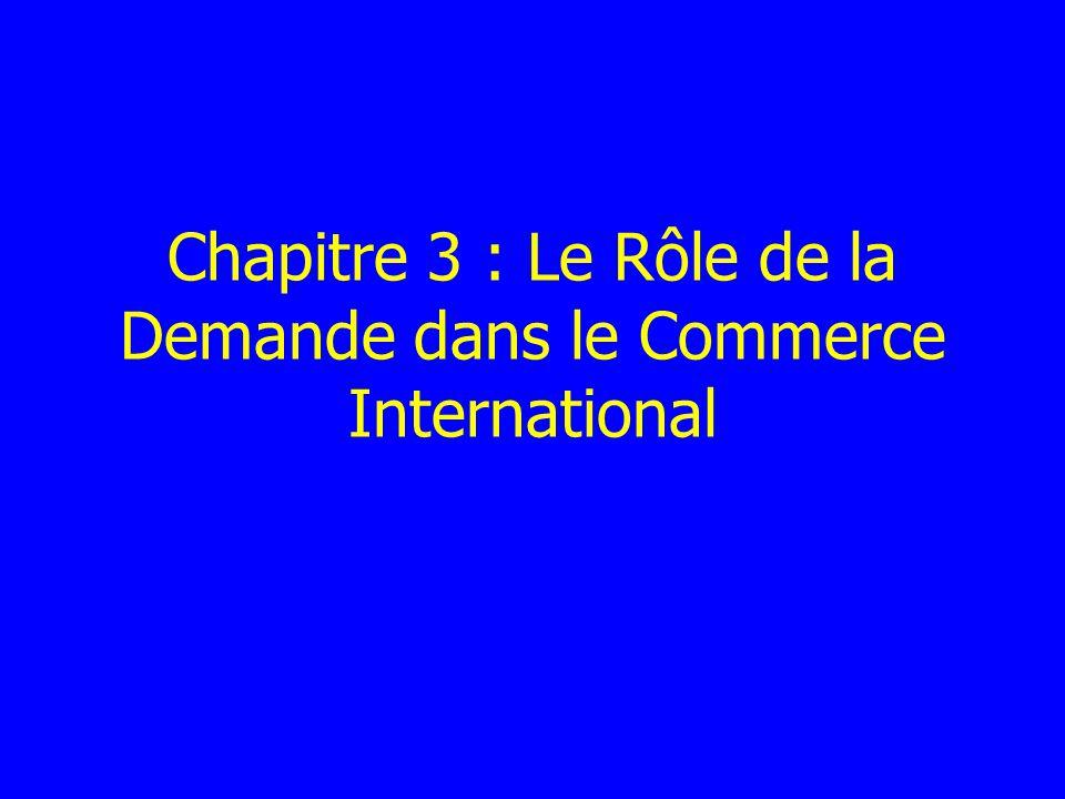 Chapitre 3 : Le Rôle de la Demande dans le Commerce International