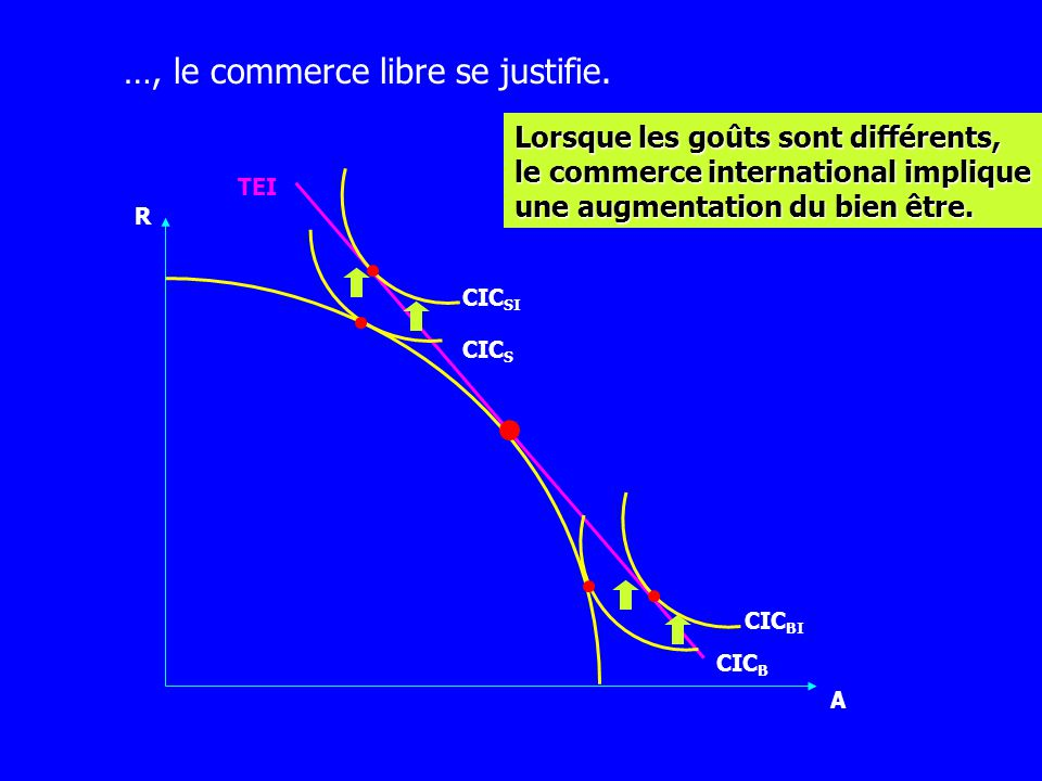 …, le commerce libre se justifie.
