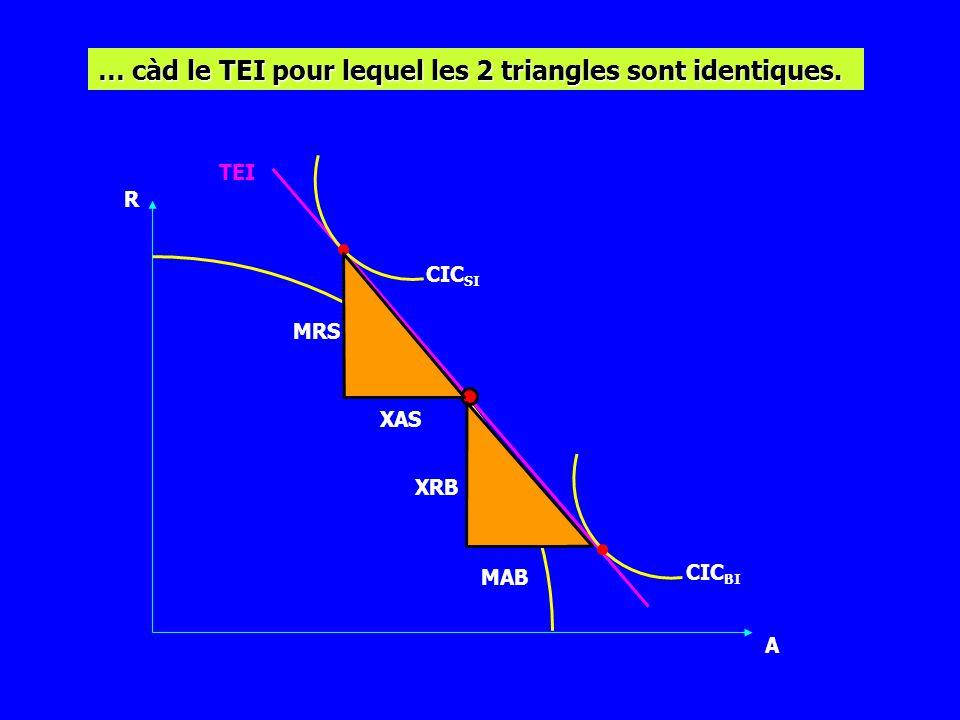… càd le TEI pour lequel les 2 triangles sont identiques.