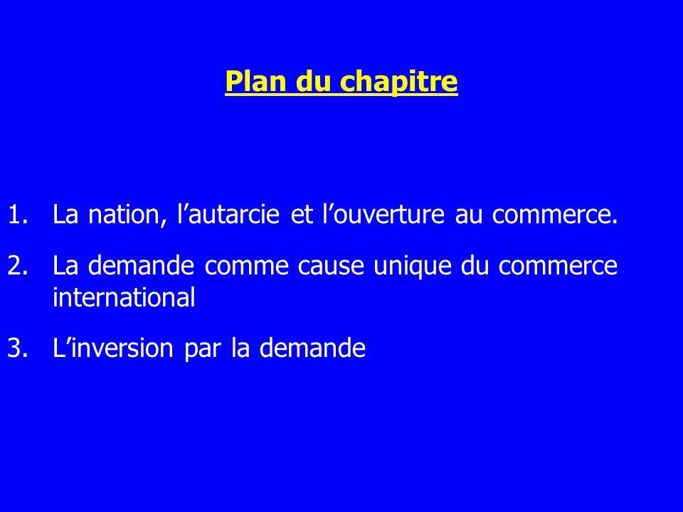 Plan du chapitre La nation, l'autarcie et l'ouverture au commerce.