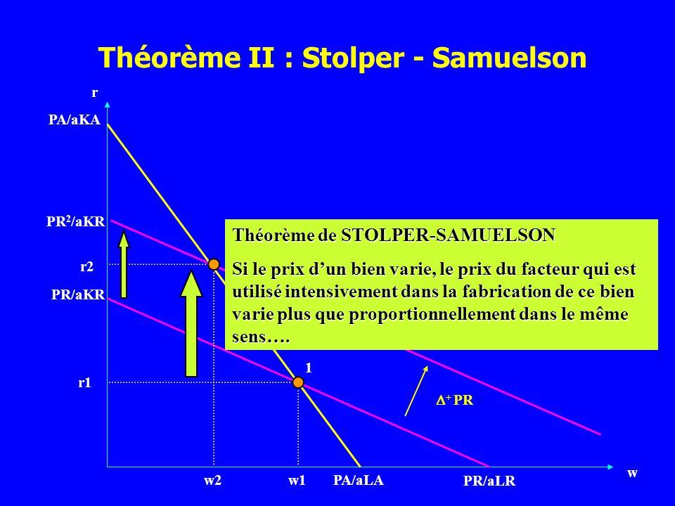 Théorème II : Stolper - Samuelson