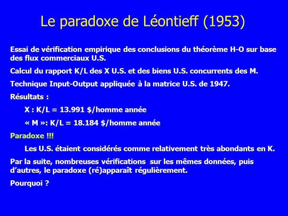 Le paradoxe de Léontieff (1953)