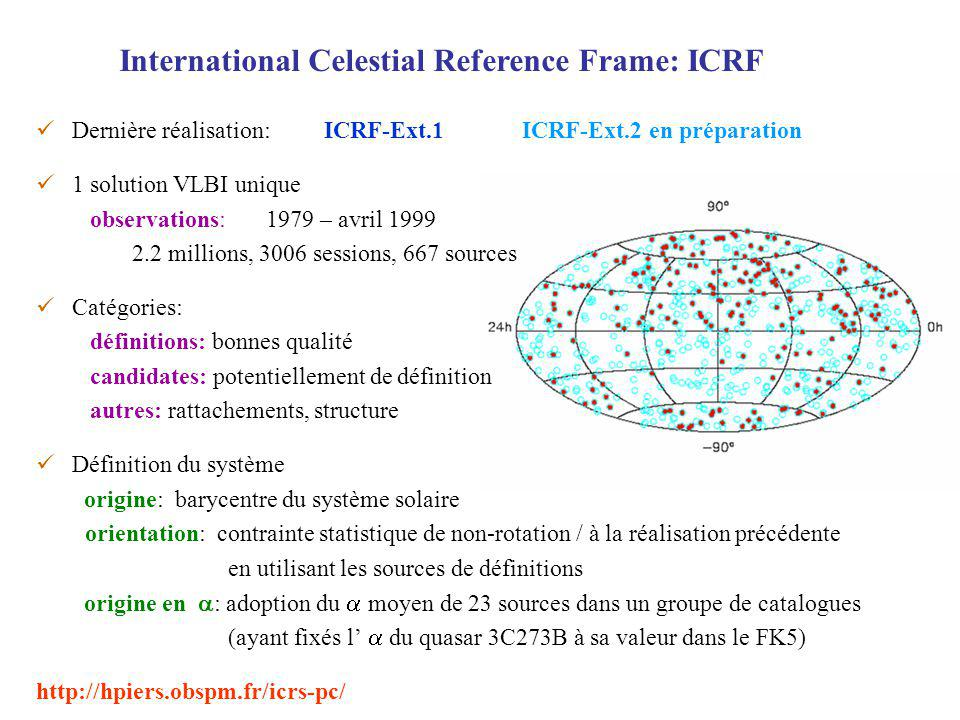 International Celestial Reference Frame: ICRF