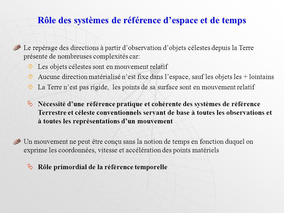 Rôle des systèmes de référence d'espace et de temps