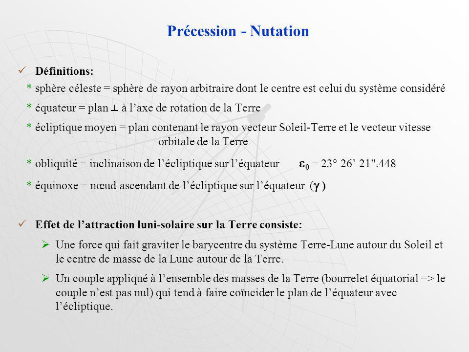 Précession - Nutation Définitions: