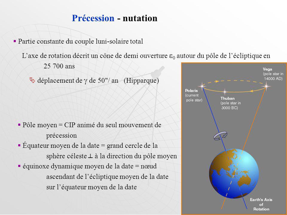 Précession - nutation Partie constante du couple luni-solaire total