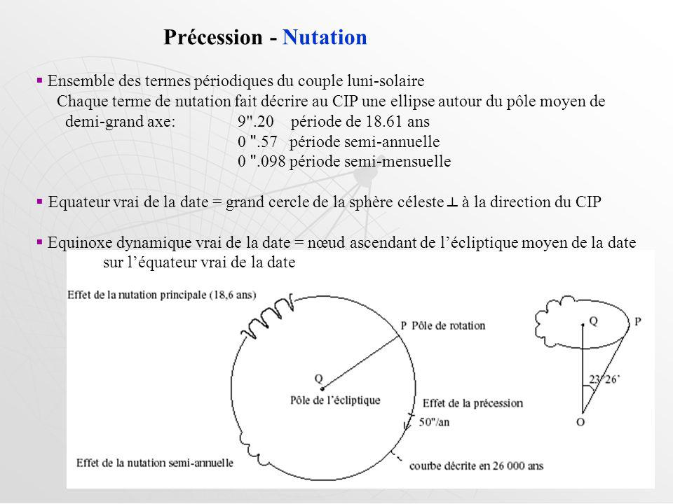 Précession - Nutation Ensemble des termes périodiques du couple luni-solaire.