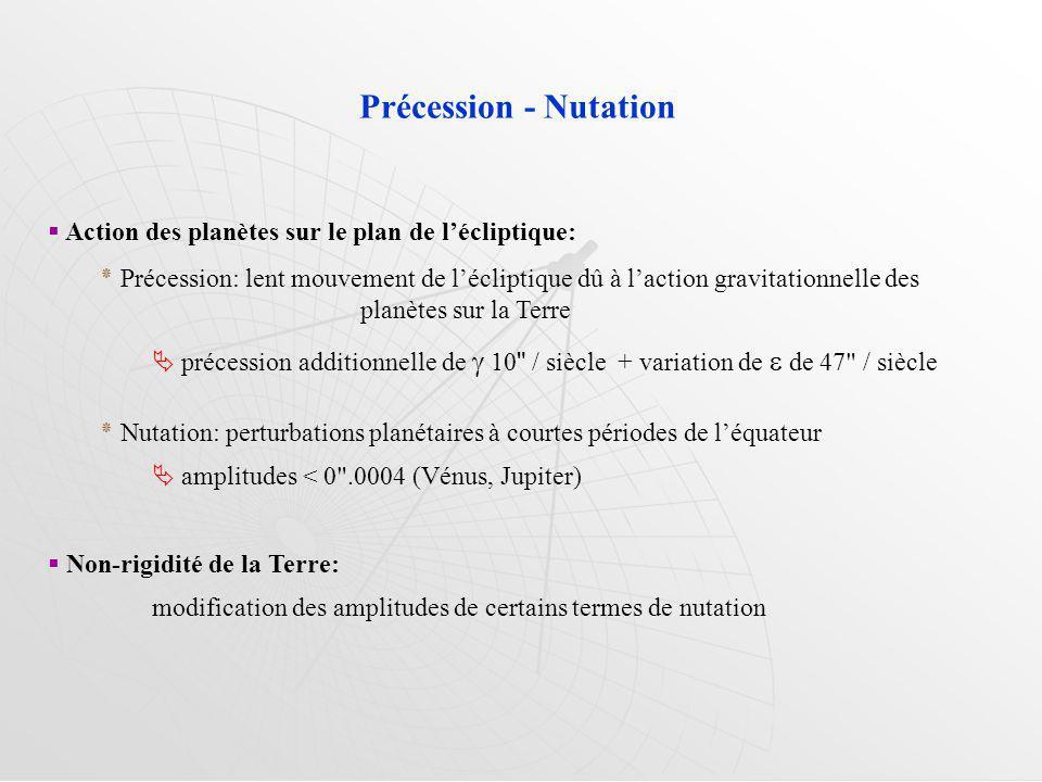Précession - Nutation Action des planètes sur le plan de l'écliptique: