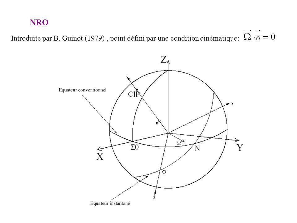 NRO Introduite par B. Guinot (1979) , point défini par une condition cinématique: