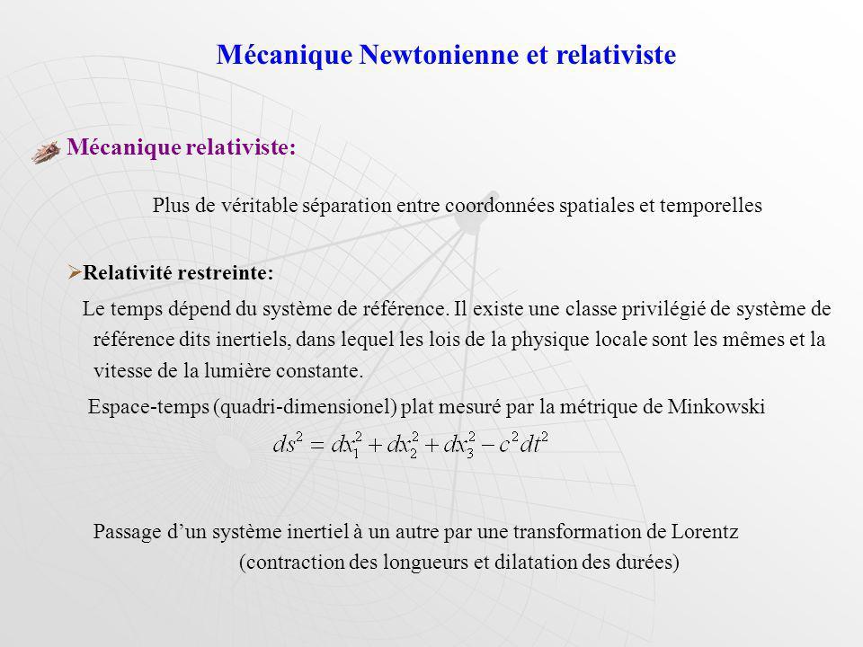 Mécanique Newtonienne et relativiste