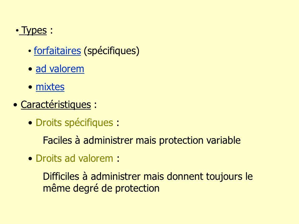 Types : forfaitaires (spécifiques) ad valorem. mixtes. Caractéristiques : Droits spécifiques : Faciles à administrer mais protection variable.