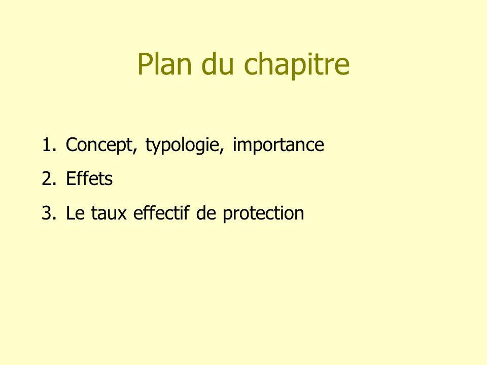 Plan du chapitre Concept, typologie, importance Effets