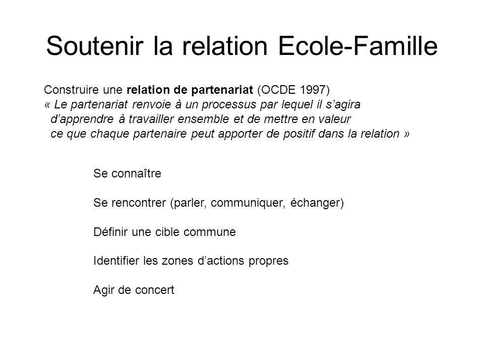 Soutenir la relation Ecole-Famille