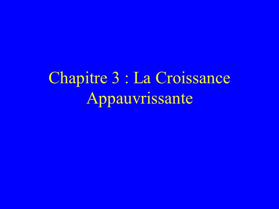 Chapitre 3 : La Croissance Appauvrissante