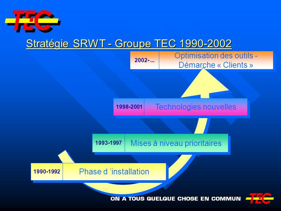 Stratégie SRWT - Groupe TEC 1990-2002