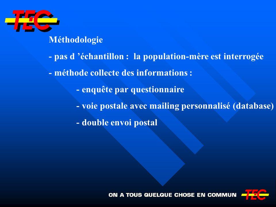 Méthodologie - pas d 'échantillon : la population-mère est interrogée. - méthode collecte des informations :