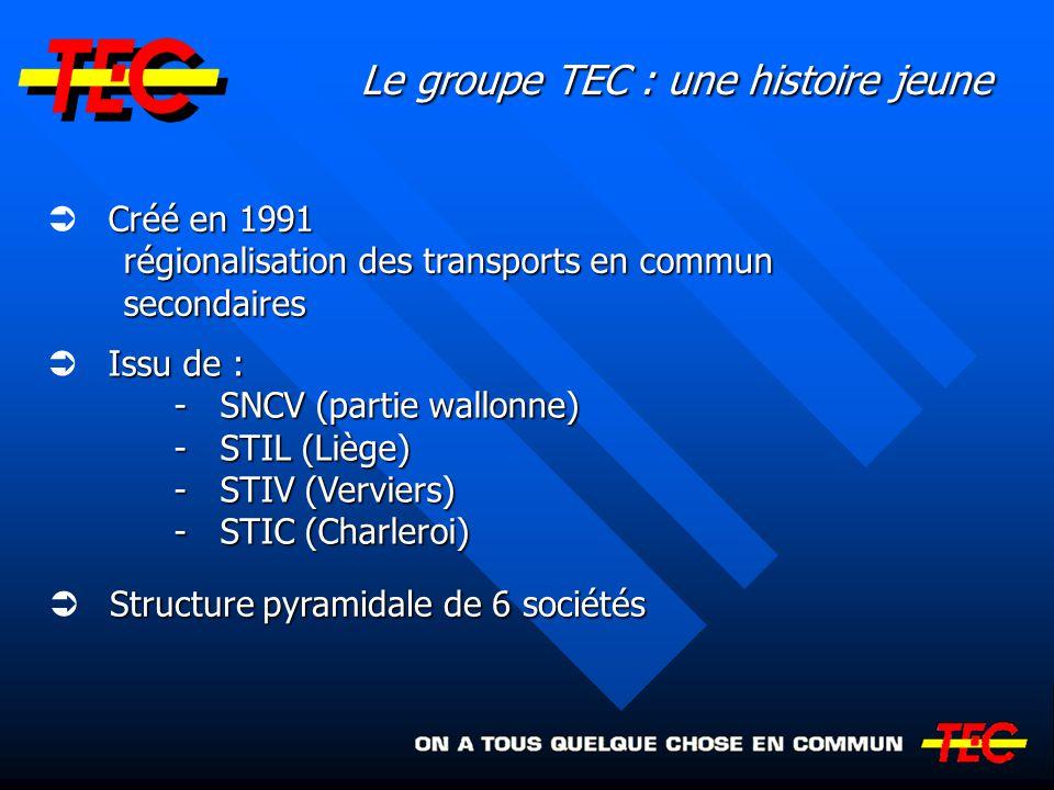 Le groupe TEC : une histoire jeune