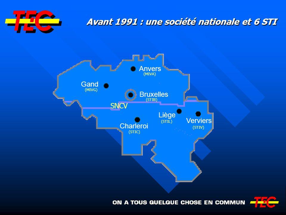 Avant 1991 : une société nationale et 6 STI