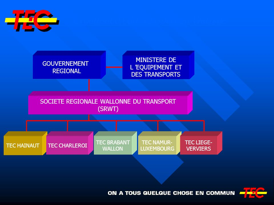 Organisation du transport en Wallonie