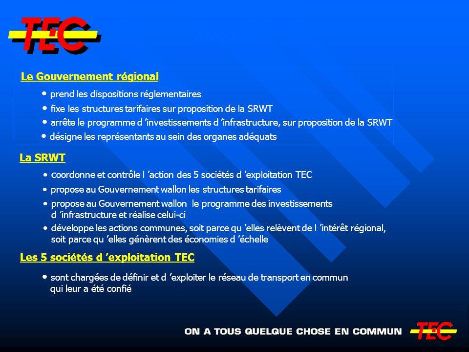 Le Gouvernement régional Les 5 sociétés d 'exploitation TEC