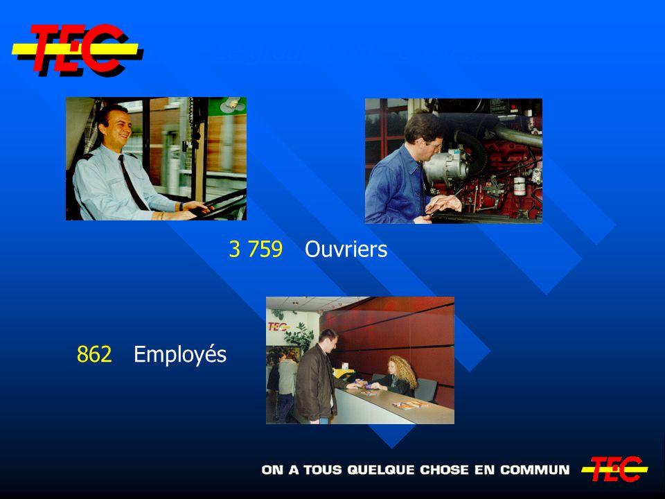 Le groupe TEC, c 'est … 3 759 Ouvriers 862 Employés