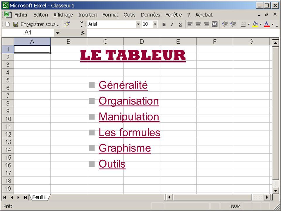 LE TABLEUR Généralité Organisation Manipulation Les formules Graphisme