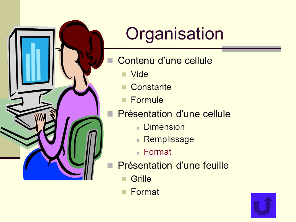 Organisation Contenu d'une cellule Présentation d'une cellule