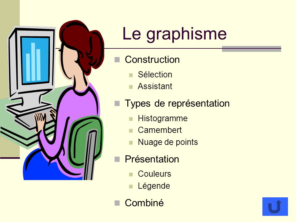Le graphisme Construction Types de représentation Présentation Combiné